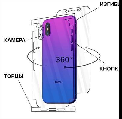 изображение телефона в гидрогелевой плёнке
